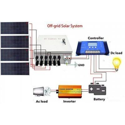 Kit Energia Solar Off Grid 1,32 Kwp (180kwh) - VALOR PROMOCIONAL